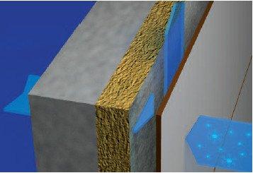 Ventilarea fațadei din plăci compacte