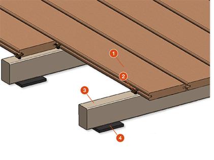 WPC TimberTech   Holz