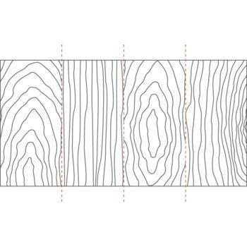 vorwiegend Rift- und Flader-Sortierung